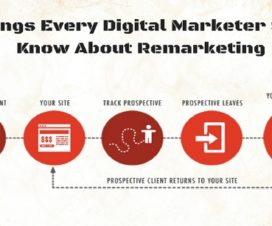 12 things every digital marketer should know about remarketing