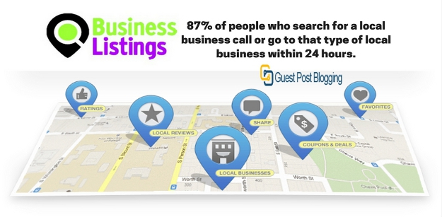 Local Business Listing Sites for Indian Business