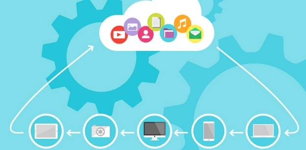 Understanding Different Types of Cloud Computing and Their Benefits